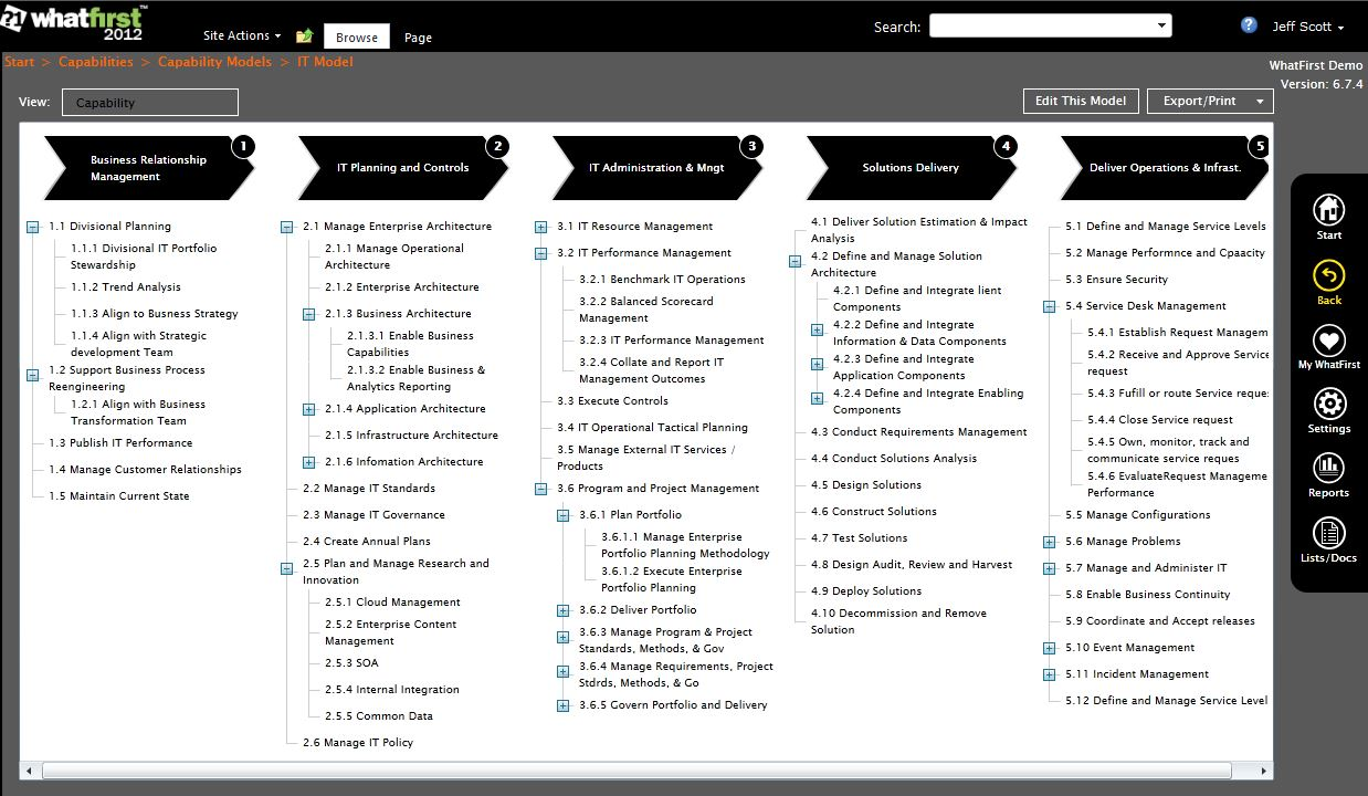 Enterprise architecture in spain capabilities for Business capability map template